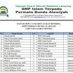 Pengumuman PPDB Gelombang 2 SMPIT Permata Bunda Alawiyah